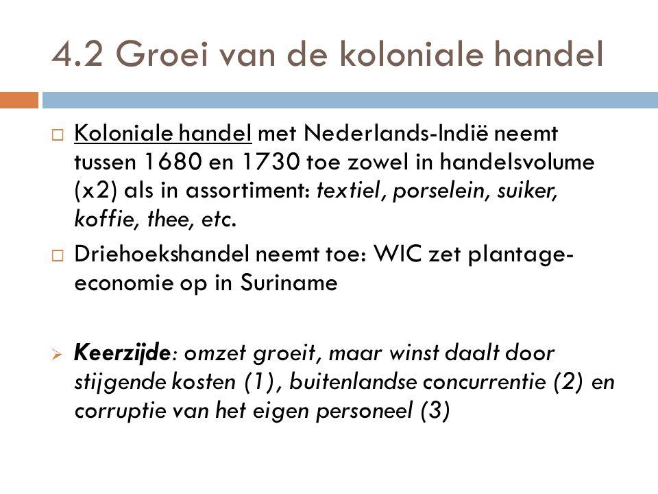 4.2 Groei van de koloniale handel  Koloniale handel met Nederlands-Indië neemt tussen 1680 en 1730 toe zowel in handelsvolume (x2) als in assortiment