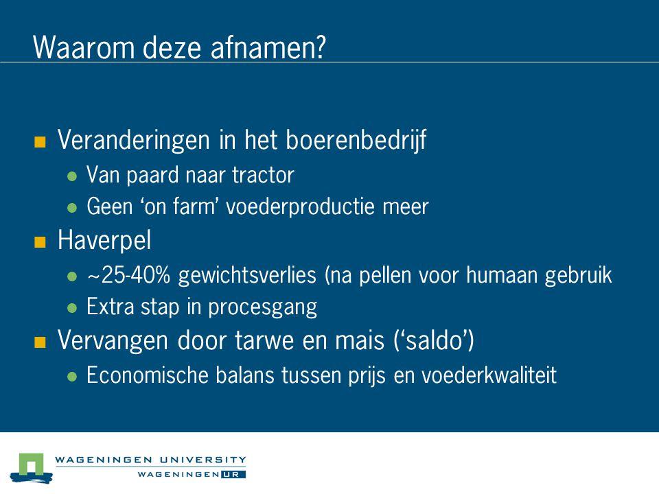 Waarom deze afnamen? Veranderingen in het boerenbedrijf Van paard naar tractor Geen 'on farm' voederproductie meer Haverpel ~25-40% gewichtsverlies (n
