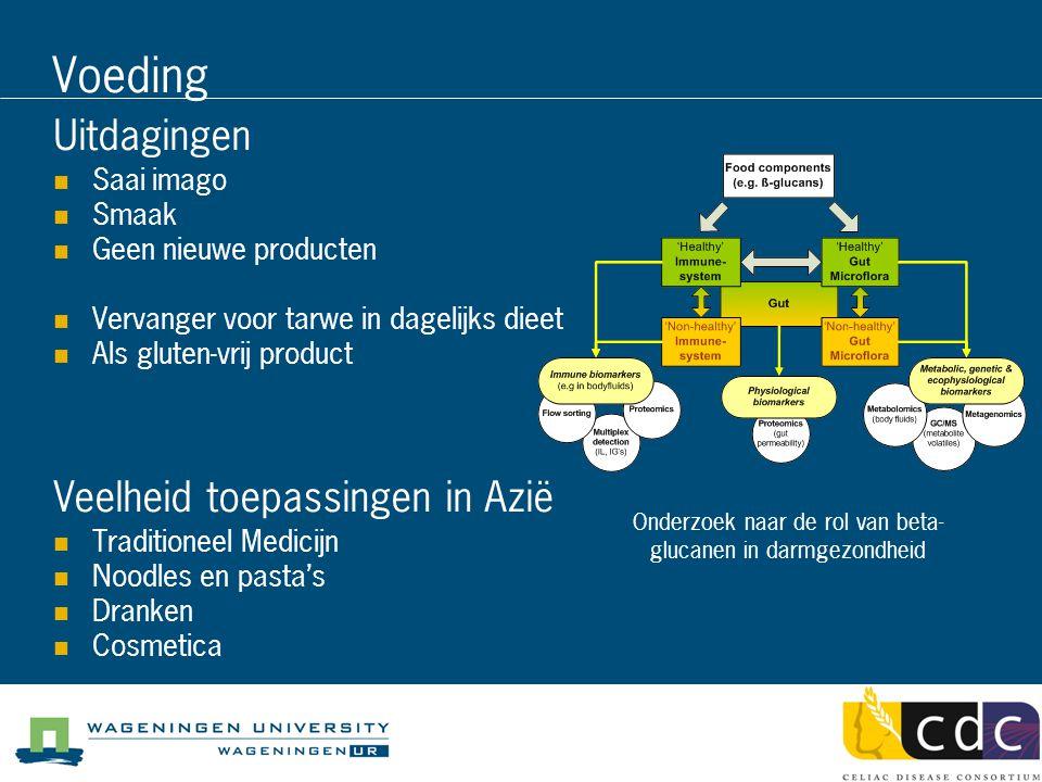 Voeding Uitdagingen Saai imago Smaak Geen nieuwe producten Vervanger voor tarwe in dagelijks dieet Als gluten-vrij product Veelheid toepassingen in Az