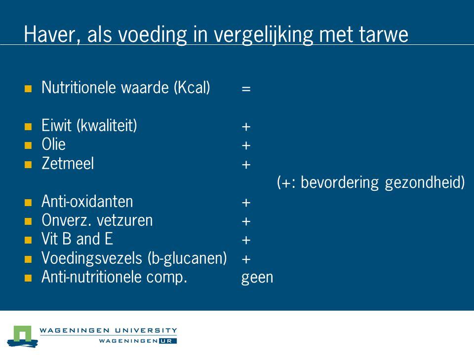 Haver, als voeding in vergelijking met tarwe = + (+: bevordering gezondheid) + geen Nutritionele waarde (Kcal) Eiwit (kwaliteit) Olie Zetmeel Anti-oxidanten Onverz.