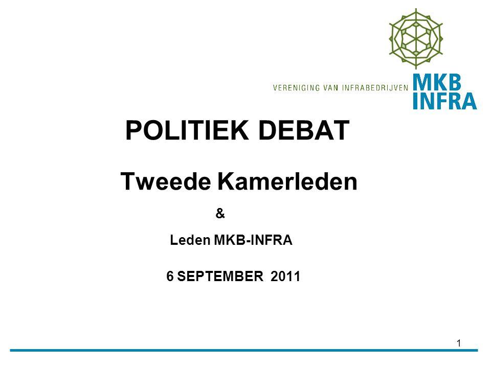1 POLITIEK DEBAT Tweede Kamerleden & Leden MKB-INFRA 6 SEPTEMBER 2011