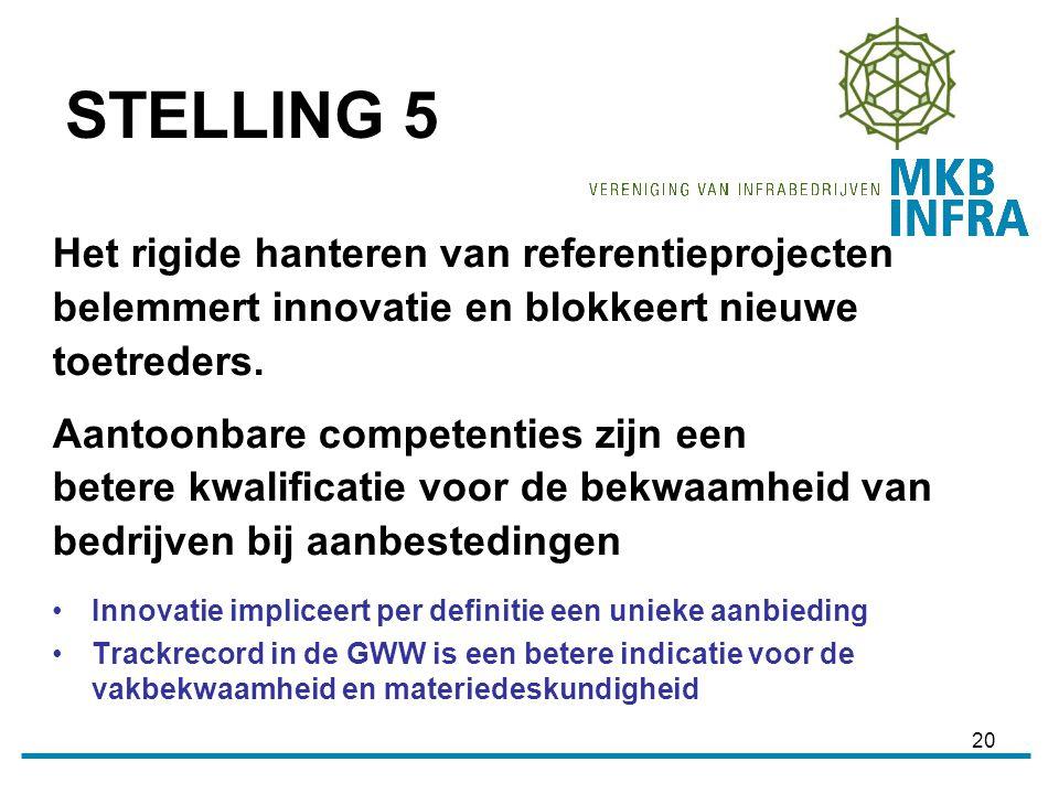 20 Het rigide hanteren van referentieprojecten belemmert innovatie en blokkeert nieuwe toetreders.