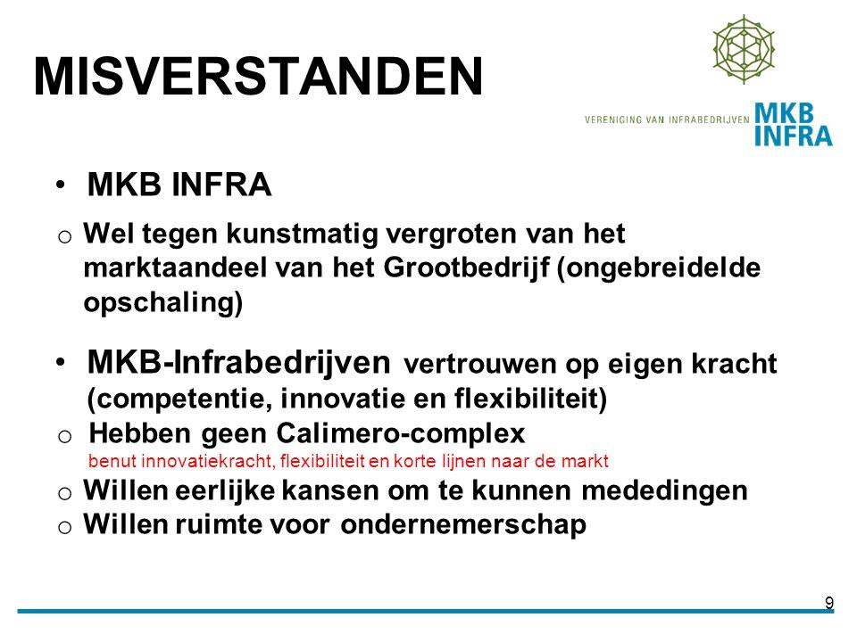 9 MKB INFRA o Wel tegen kunstmatig vergroten van het marktaandeel van het Grootbedrijf (ongebreidelde opschaling) MKB-Infrabedrijven vertrouwen op eigen kracht (competentie, innovatie en flexibiliteit) o Hebben geen Calimero-complex benut innovatiekracht, flexibiliteit en korte lijnen naar de markt o Willen eerlijke kansen om te kunnen mededingen o Willen ruimte voor ondernemerschap MISVERSTANDEN