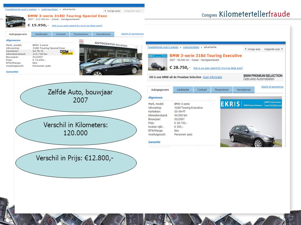 Zelfde Auto, bouwjaar 2007 Verschil in Kilometers: 120.000 Verschil in Prijs: €12.800,-