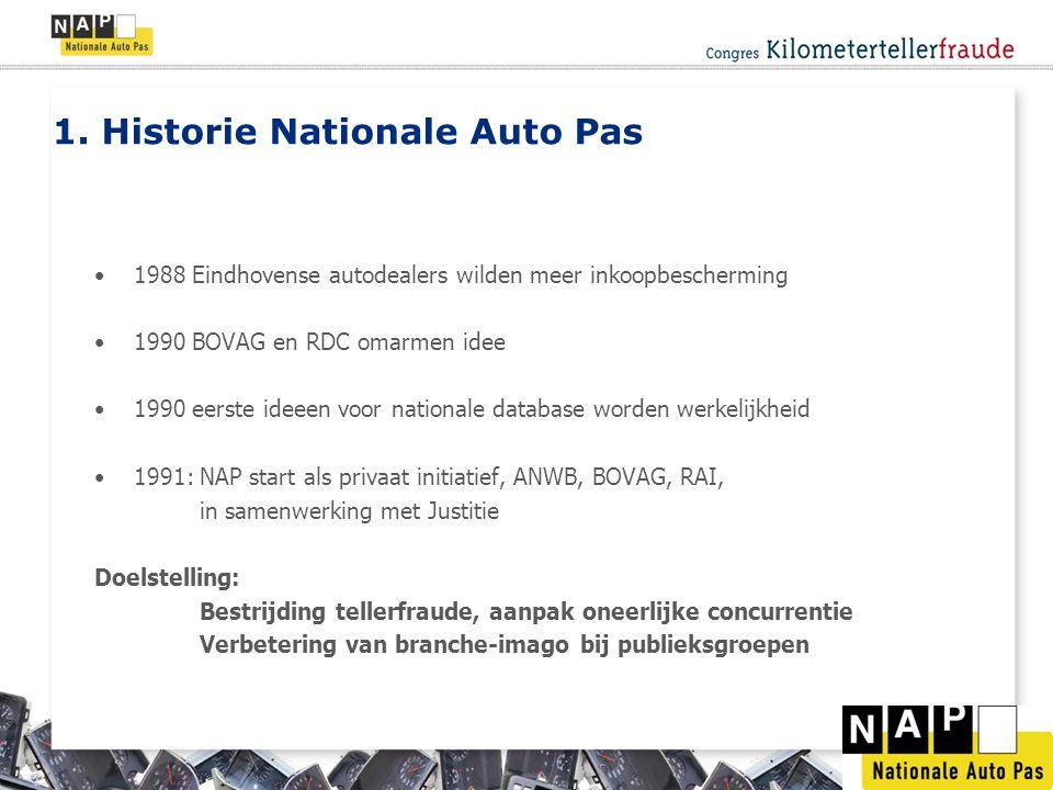 1988 Eindhovense autodealers wilden meer inkoopbescherming 1990 BOVAG en RDC omarmen idee 1990 eerste ideeen voor nationale database worden werkelijkheid 1991:NAP start als privaat initiatief, ANWB, BOVAG, RAI, in samenwerking met Justitie Doelstelling: Bestrijding tellerfraude, aanpak oneerlijke concurrentie Verbetering van branche-imago bij publieksgroepen 1.