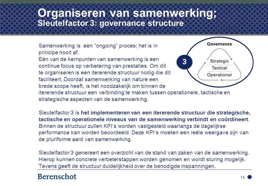 """Organiseren van samenwerking; Sleutelfactor 3: governance structure Samenwerking is een """"ongoing"""" proces; het is in principe nooit af. Eén van de kern"""