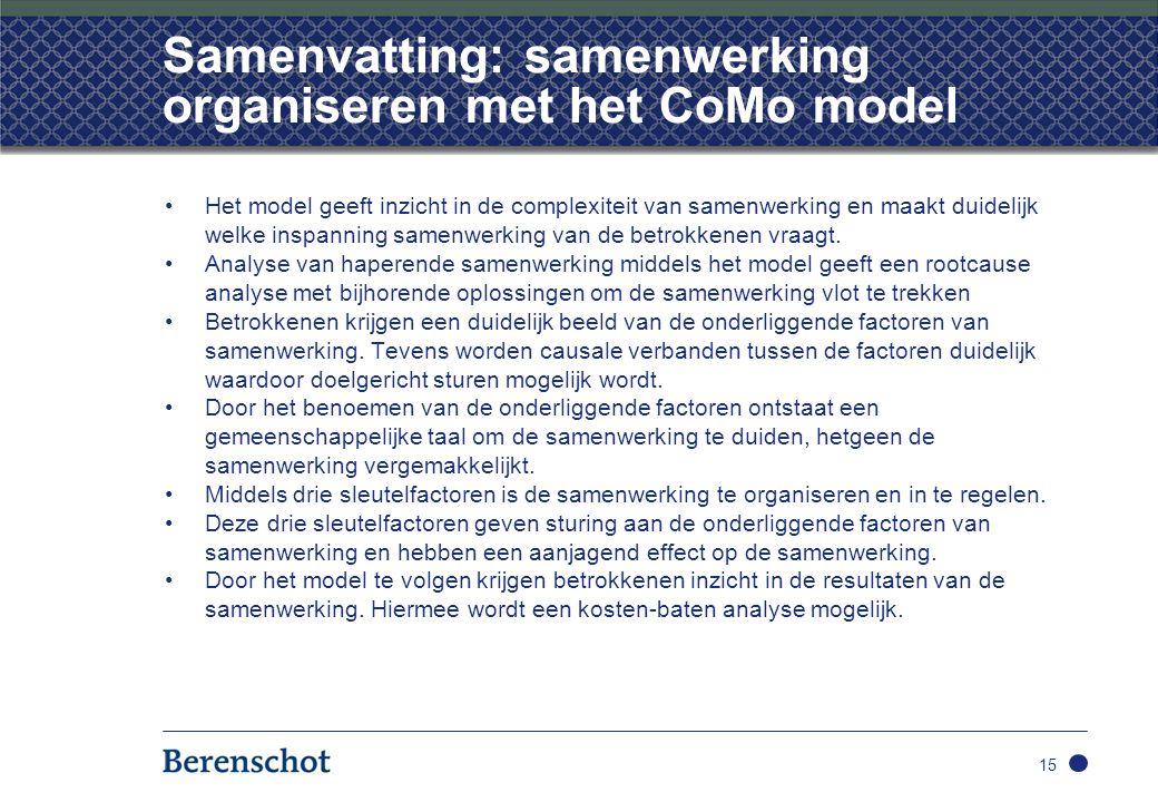 Samenvatting: samenwerking organiseren met het CoMo model Het model geeft inzicht in de complexiteit van samenwerking en maakt duidelijk welke inspann