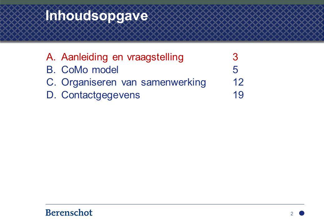 Inhoudsopgave A.Aanleiding en vraagstelling3 B.CoMo model5 C.Organiseren van samenwerking 12 D.Contactgegevens19 2