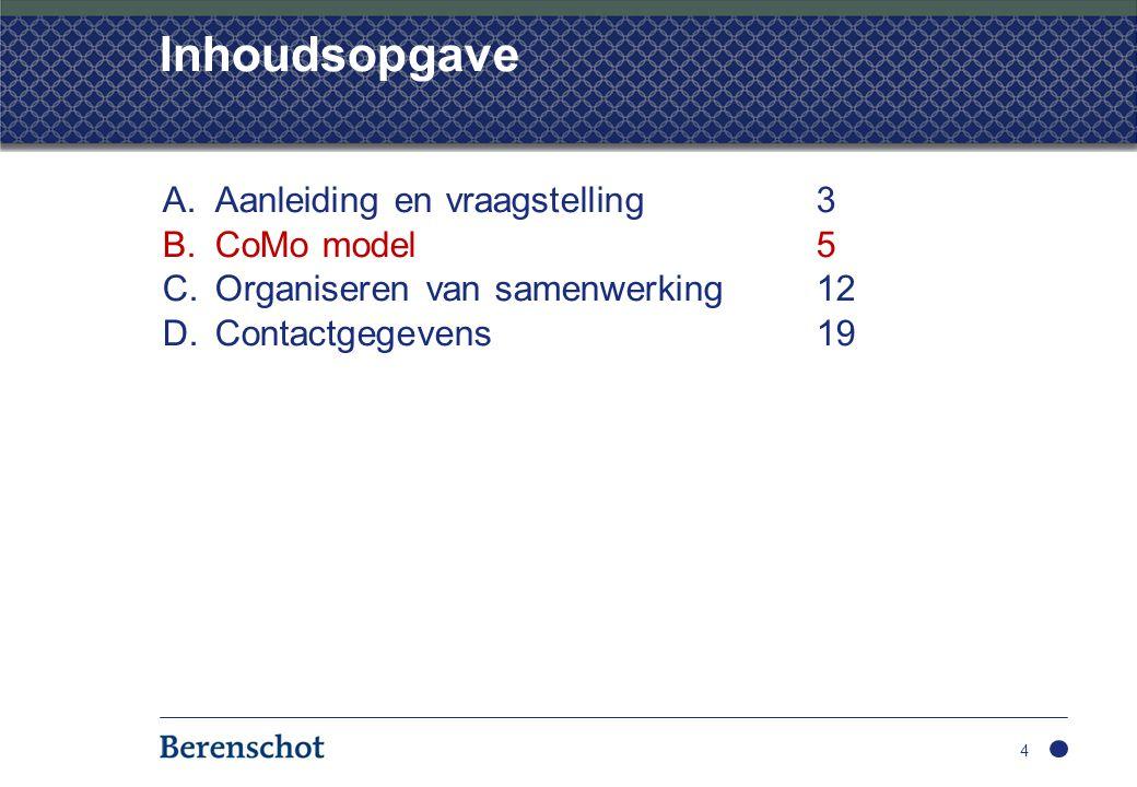 Inhoudsopgave A.Aanleiding en vraagstelling3 B.CoMo model5 C.Organiseren van samenwerking 12 D.Contactgegevens19 4