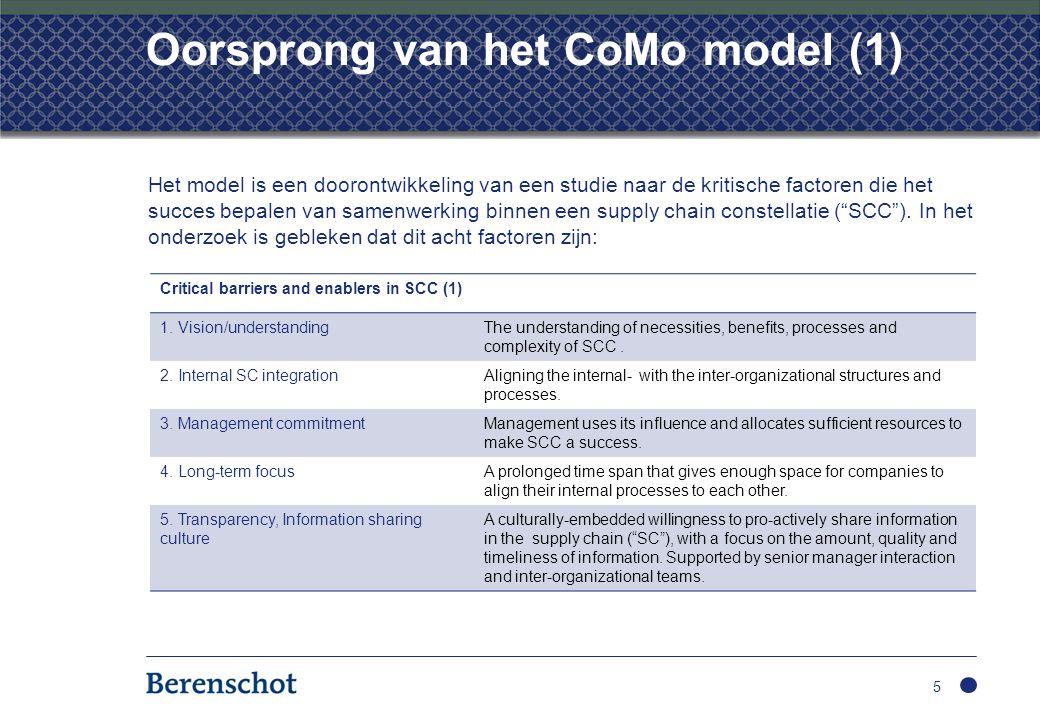 Oorsprong van het CoMo model (1) Het model is een doorontwikkeling van een studie naar de kritische factoren die het succes bepalen van samenwerking b