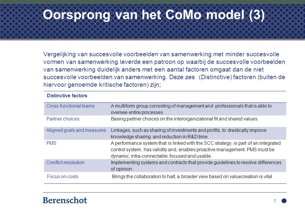 Oorsprong van het CoMo model (4) 1.IT as SC integrator 2.Transparency, information sharing culture 3.Silo's 4.Resistance to change 5.Aligned goals and measures 6.Trust 7.Management commitment 8.Management fad 9.(Lack of) vision/understanding 10.Org.