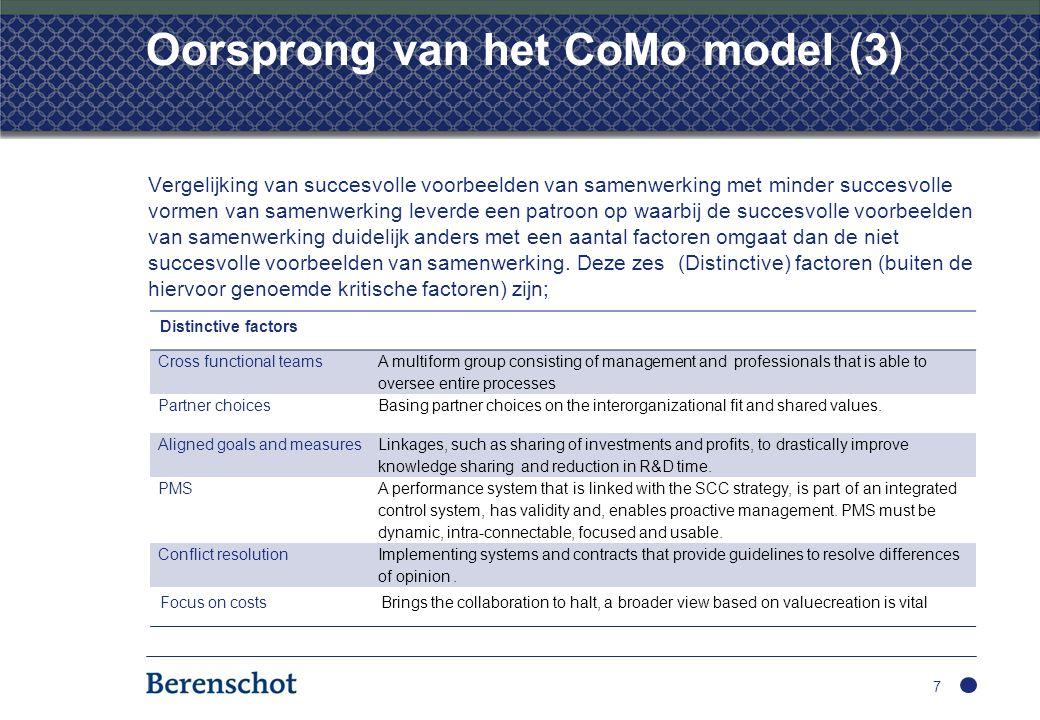 Oorsprong van het CoMo model (3) Vergelijking van succesvolle voorbeelden van samenwerking met minder succesvolle vormen van samenwerking leverde een