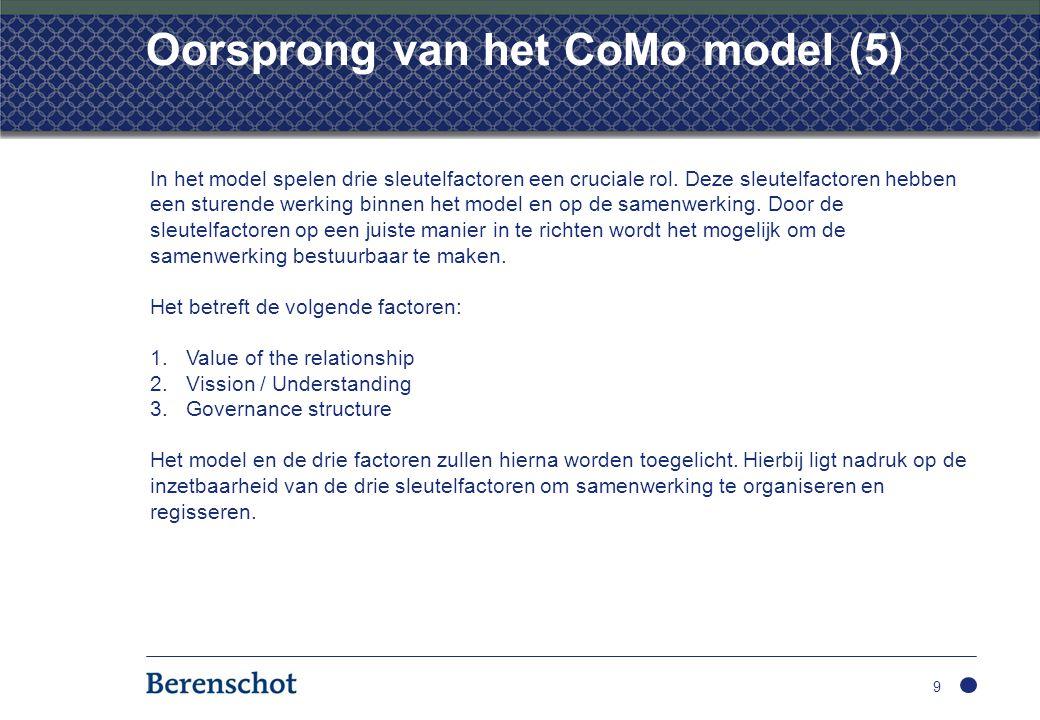 Oorsprong van het CoMo model (5) 9 In het model spelen drie sleutelfactoren een cruciale rol. Deze sleutelfactoren hebben een sturende werking binnen