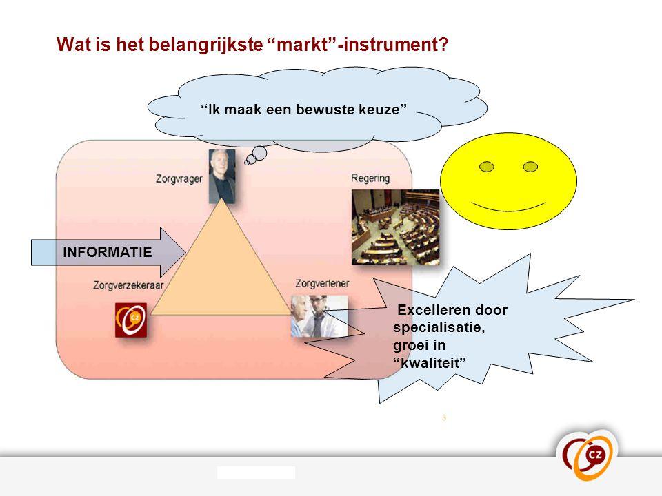 """Wat is het belangrijkste """"markt""""-instrument? INFORMATIE """"Ik maak een bewuste keuze"""" Excelleren door specialisatie, groei in """"kwaliteit"""""""