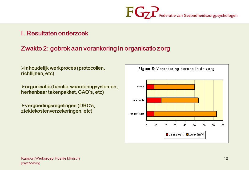 Rapport Werkgroep Positie klinisch psycholoog 10 I. Resultaten onderzoek Zwakte 2: gebrek aan verankering in organisatie zorg  inhoudelijk werkproces