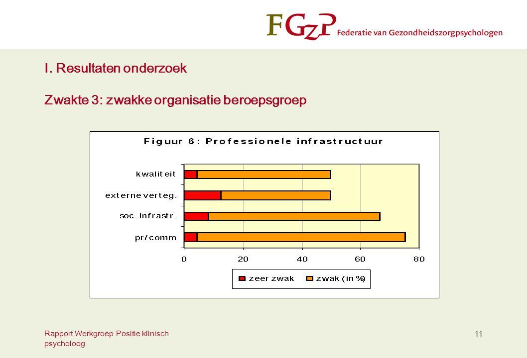 Rapport Werkgroep Positie klinisch psycholoog 11 I.