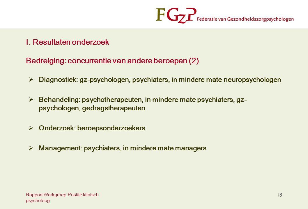 Rapport Werkgroep Positie klinisch psycholoog 18 I. Resultaten onderzoek Bedreiging: concurrentie van andere beroepen (2)  Diagnostiek: gz-psychologe