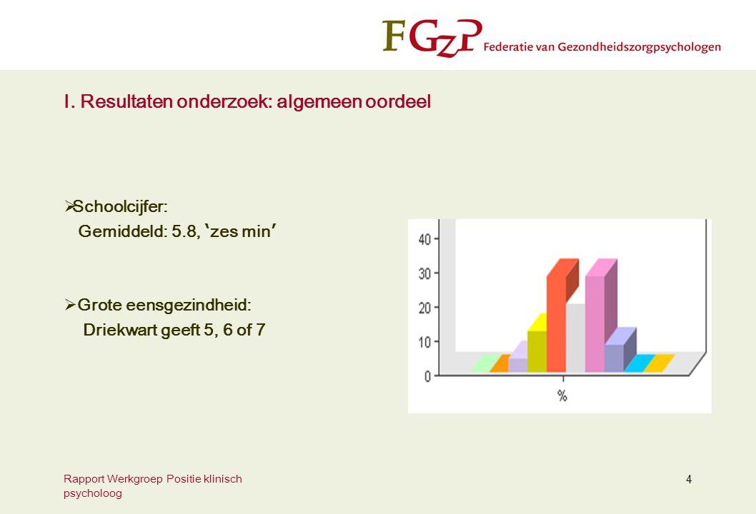 Rapport Werkgroep Positie klinisch psycholoog 4 I.