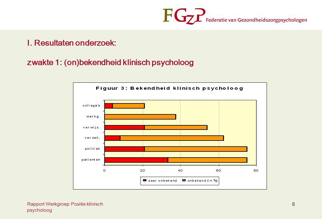 Rapport Werkgroep Positie klinisch psycholoog 8 I. Resultaten onderzoek: zwakte 1: (on)bekendheid klinisch psycholoog