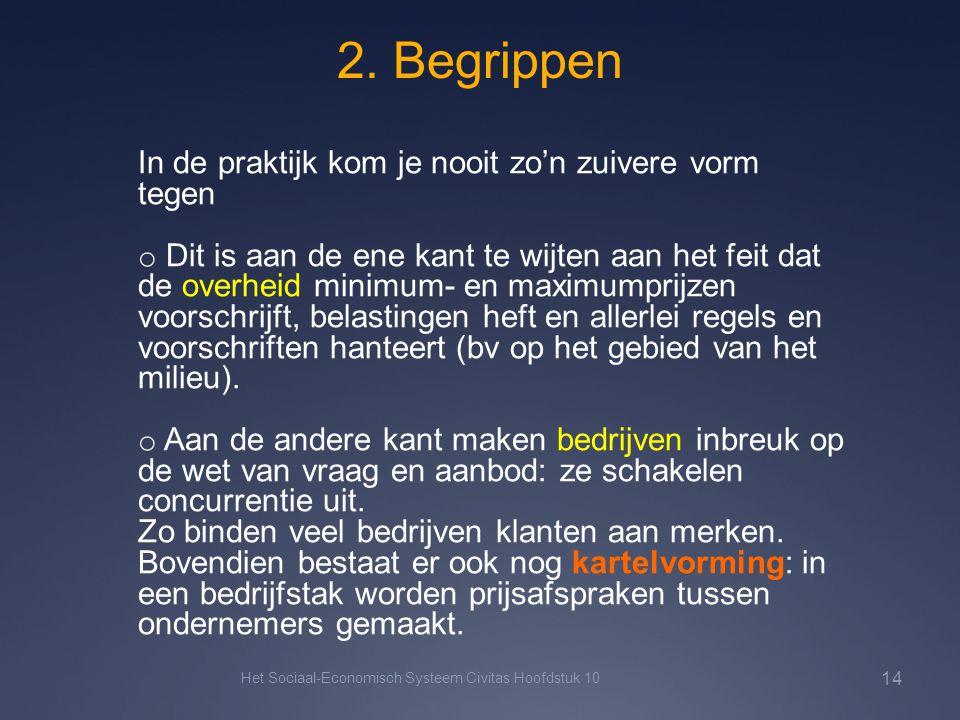2. Begrippen Het Sociaal-Economisch Systeem Civitas Hoofdstuk 10 14 In de praktijk kom je nooit zo'n zuivere vorm tegen o Dit is aan de ene kant te wi