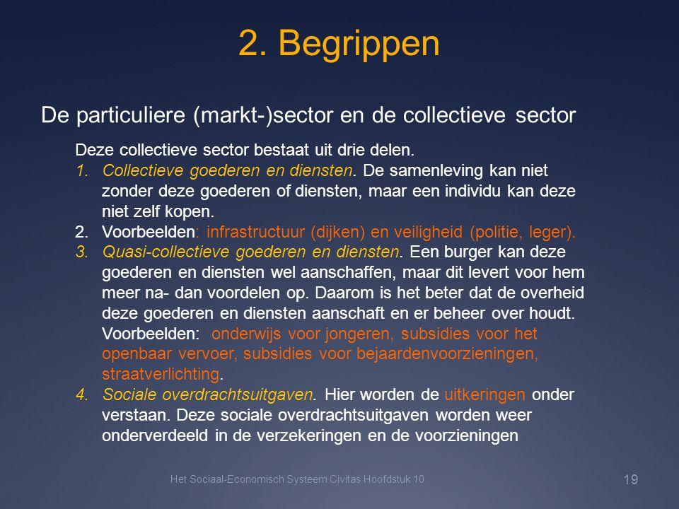 2. Begrippen Het Sociaal-Economisch Systeem Civitas Hoofdstuk 10 19 De particuliere (markt-)sector en de collectieve sector Deze collectieve sector be