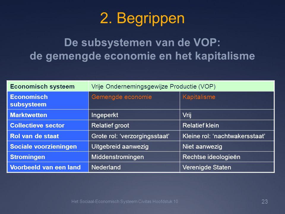 2. Begrippen Het Sociaal-Economisch Systeem Civitas Hoofdstuk 10 23 De subsystemen van de VOP: de gemengde economie en het kapitalisme Economisch syst
