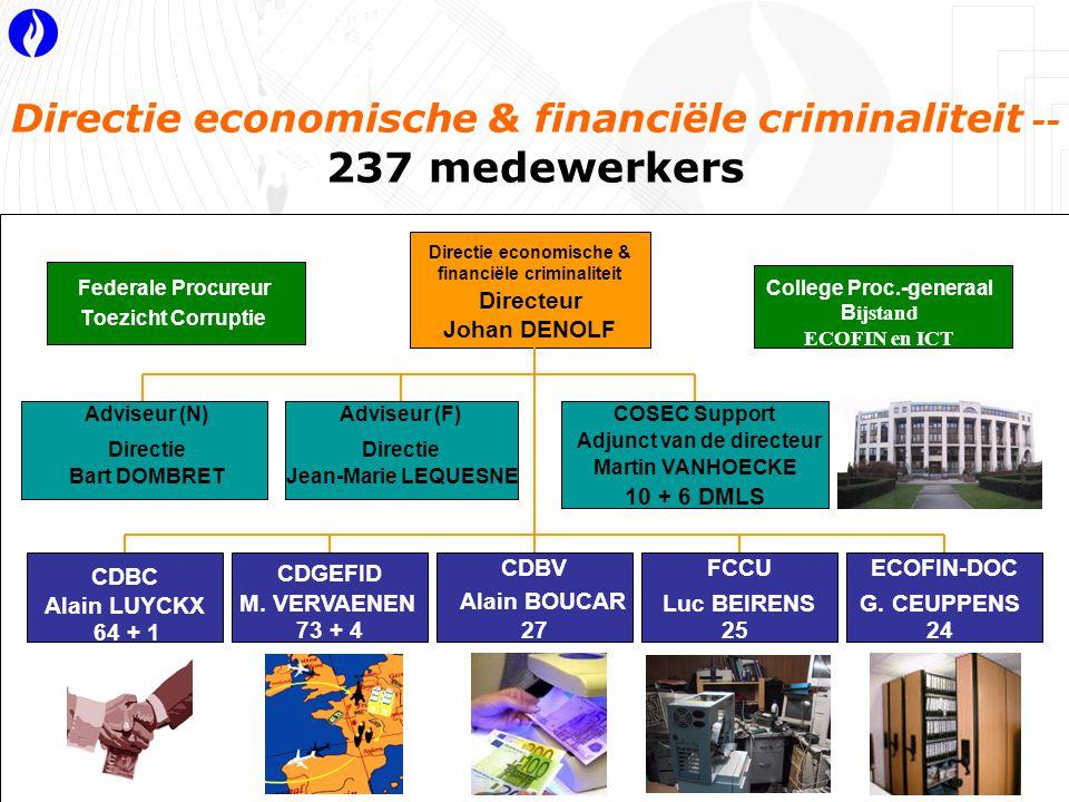 Directie economische & financiële criminaliteit -- 237 medewerkers CDBC Alain LUYCKX 64 + 1 M.