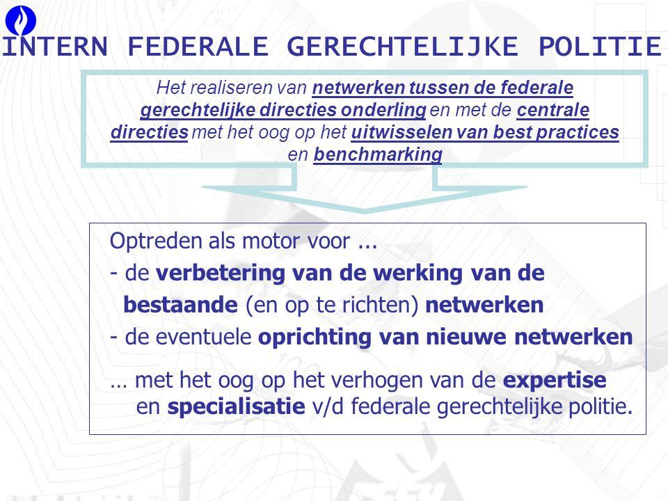INTERN FEDERALE GERECHTELIJKE POLITIE Optreden als motor voor...