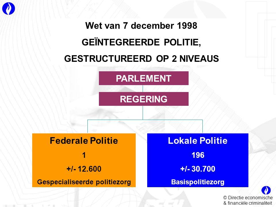 Wet van 7 december 1998 GEÏNTEGREERDE POLITIE, GESTRUCTUREERD OP 2 NIVEAUS PARLEMENT REGERING Federale Politie 1 +/- 12.600 Gespecialiseerde politiezorg Lokale Politie 196 +/- 30.700 Basispolitiezorg © Directie economische & financiële criminaliteit
