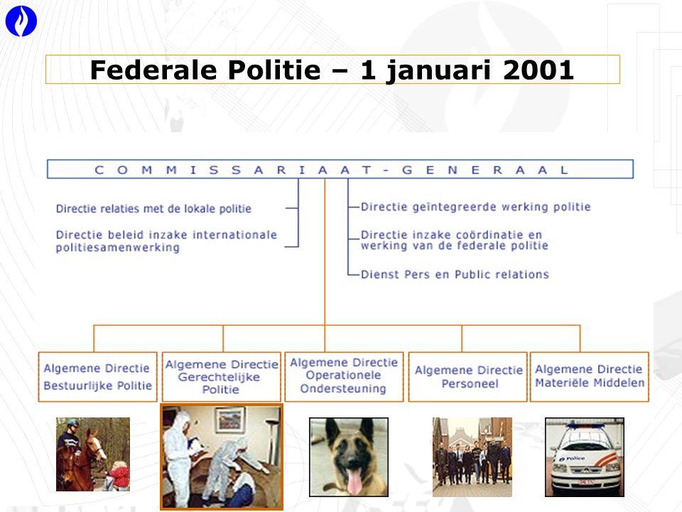 Federale Politie – 1 januari 2001