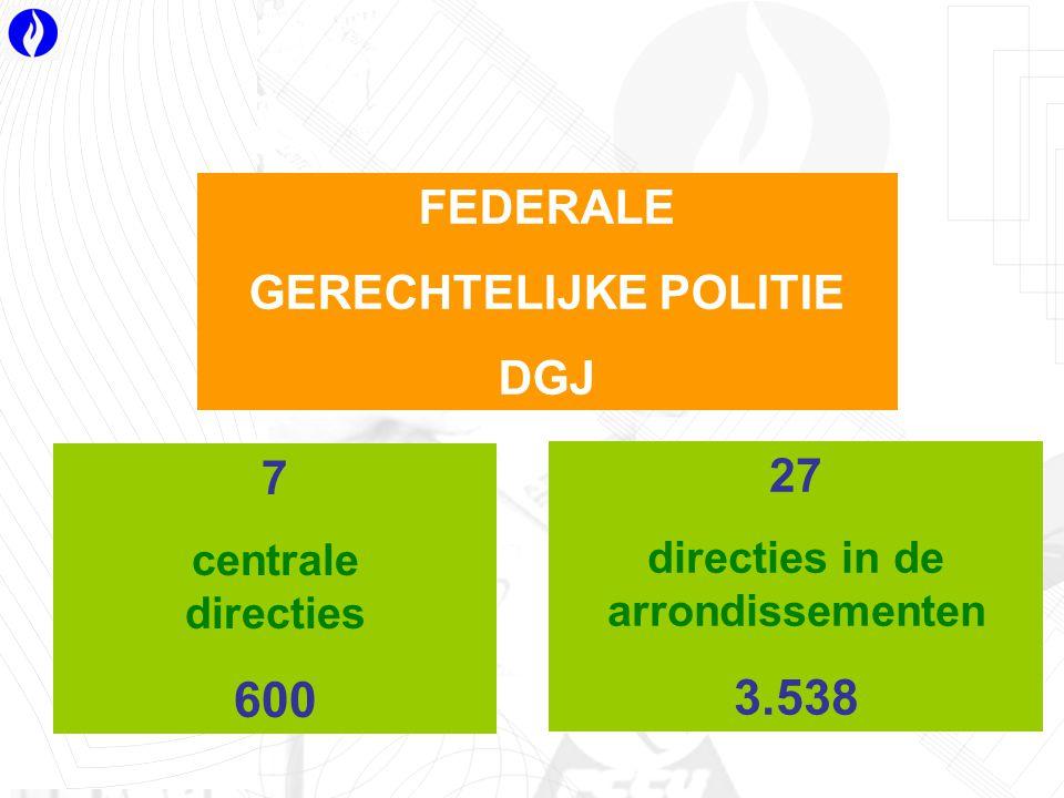 FEDERALE GERECHTELIJKE POLITIE DGJ 27 directies in de arrondissementen 3.538 7 centrale directies 600
