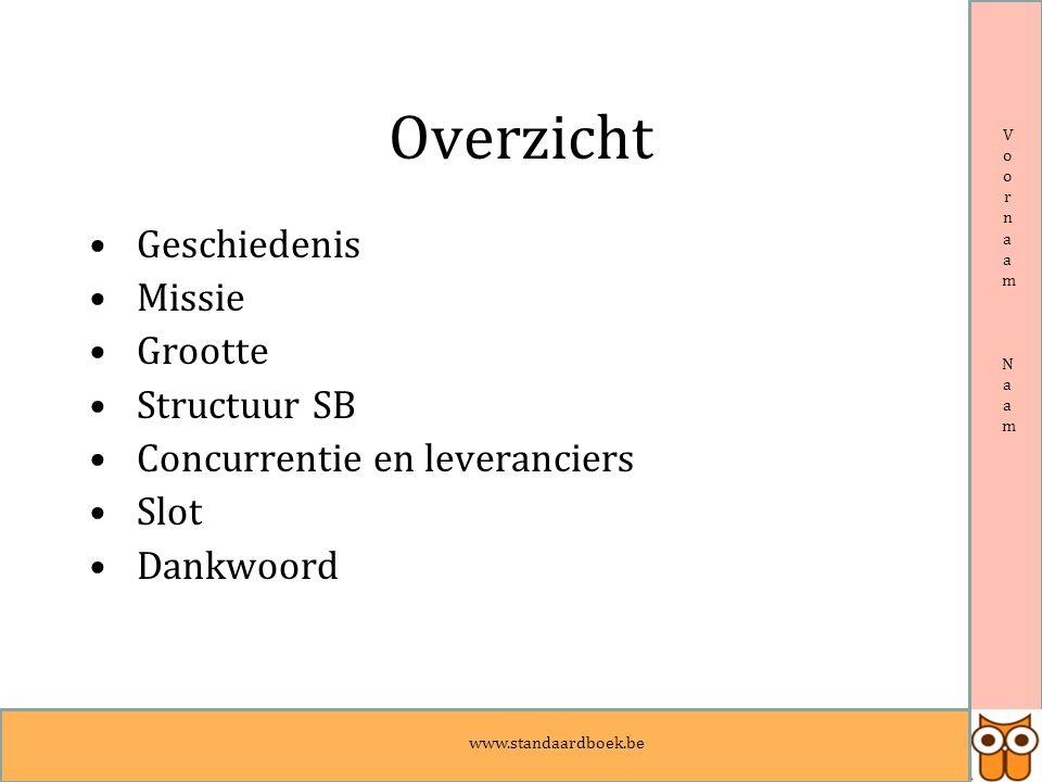 www.standaardboek.be Voornaam NaamVoornaam Naam Overzicht Geschiedenis Missie Grootte Structuur SB Concurrentie en leveranciers Slot Dankwoord