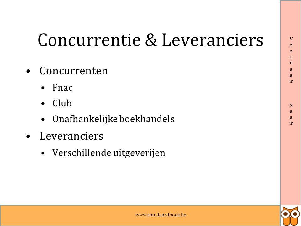 www.standaardboek.be Voornaam NaamVoornaam Naam Concurrentie & Leveranciers Concurrenten Fnac Club Onafhankelijke boekhandels Leveranciers Verschillende uitgeverijen