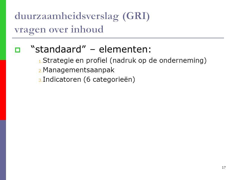 17  standaard – elementen: 1. Strategie en profiel (nadruk op de onderneming) 2.