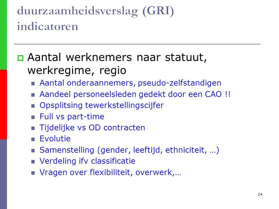24  Aantal werknemers naar statuut, werkregime, regio Aantal onderaannemers, pseudo-zelfstandigen Aandeel personeelsleden gedekt door een CAO !.