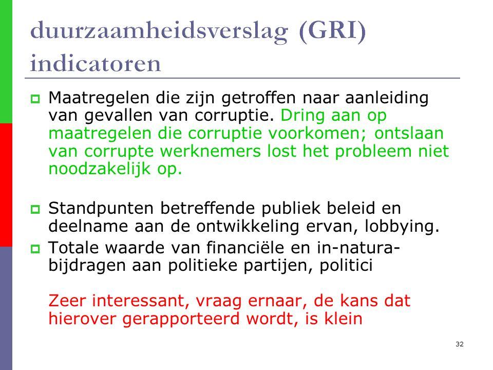32  Maatregelen die zijn getroffen naar aanleiding van gevallen van corruptie.