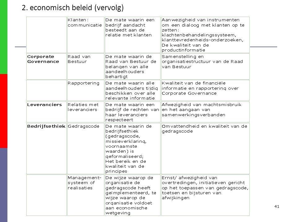41 2. economisch beleid (vervolg)