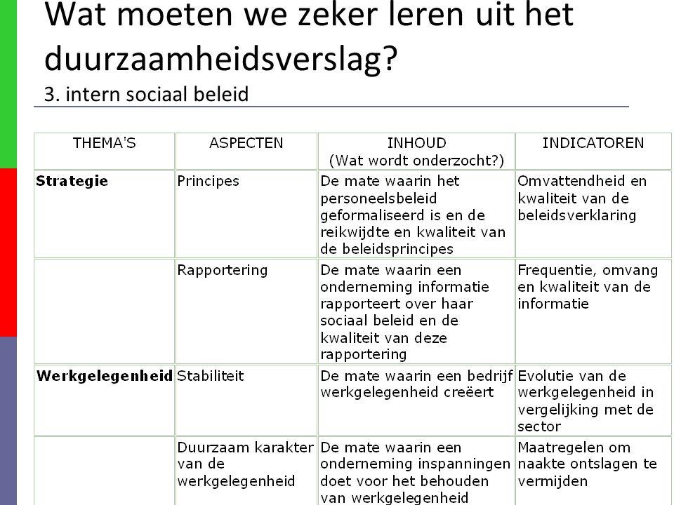 42 Wat moeten we zeker leren uit het duurzaamheidsverslag 3. intern sociaal beleid