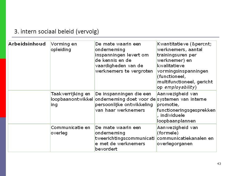 43 3. intern sociaal beleid (vervolg)