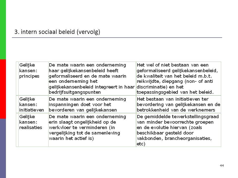 44 3. intern sociaal beleid (vervolg)
