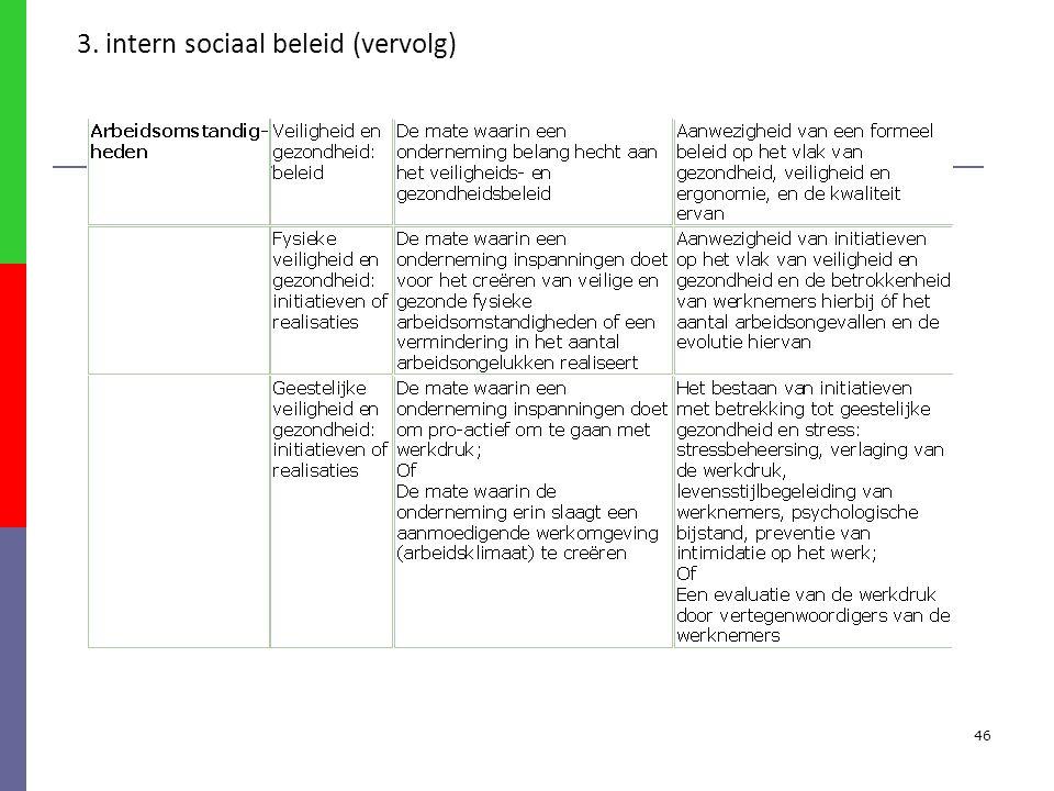 46 3. intern sociaal beleid (vervolg)