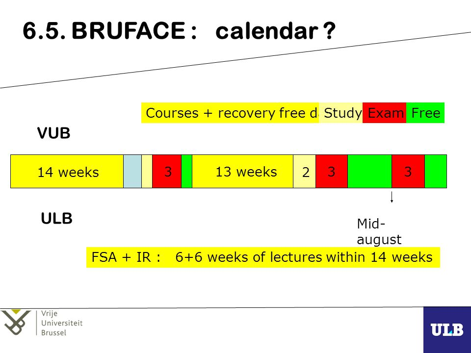 6.5. BRUFACE : calendar ? VUB ULB Courses + recovery free daysStudyExamFree 14 weeks 13 weeks333 Mid- august FSA + IR : 6+6 weeks of lectures within 1