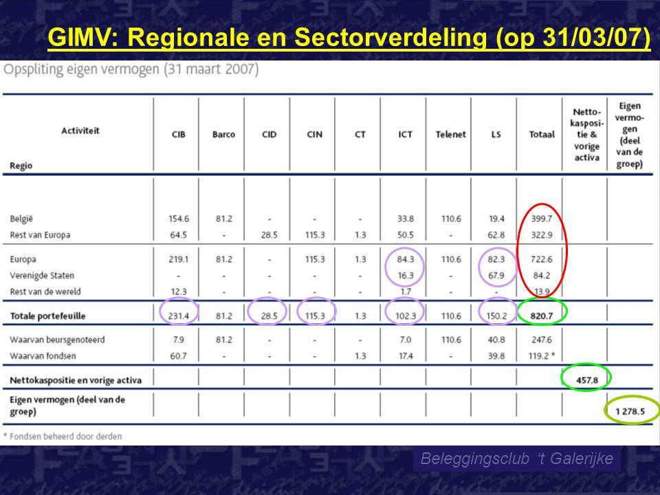 Beleggingsclub 't Galerijke GIMV: Regionale en Sectorverdeling (op 31/03/07)