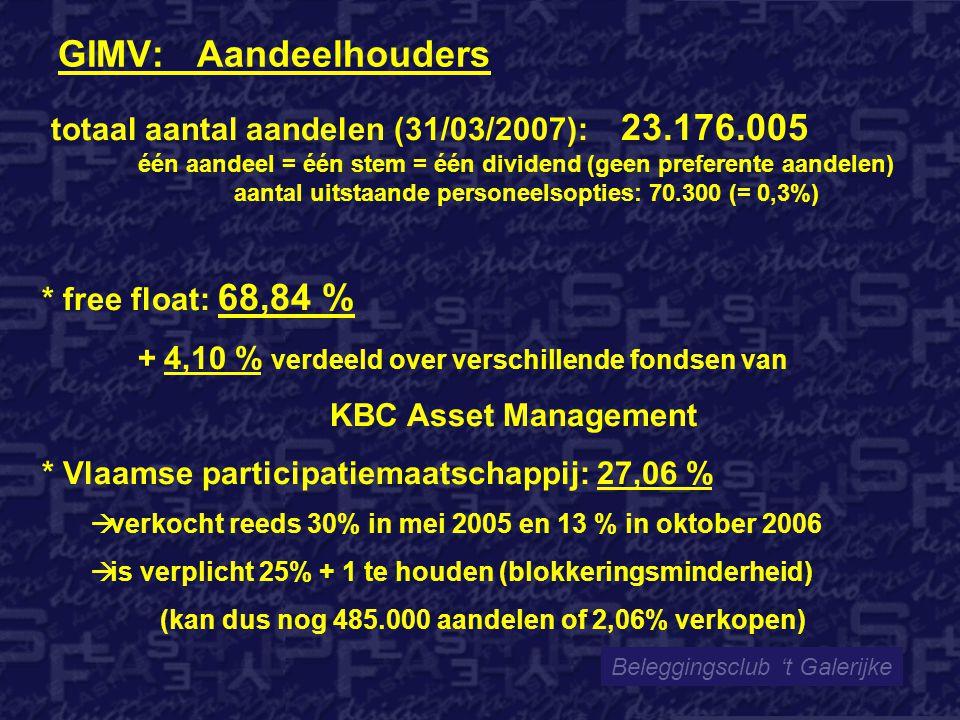 GIMV: Aandeelhouders Beleggingsclub 't Galerijke totaal aantal aandelen (31/03/2007): 23.176.005 één aandeel = één stem = één dividend (geen preferente aandelen) aantal uitstaande personeelsopties: 70.300 (= 0,3%) * free float: 68,84 % + 4,10 % verdeeld over verschillende fondsen van KBC Asset Management * Vlaamse participatiemaatschappij: 27,06 %  verkocht reeds 30% in mei 2005 en 13 % in oktober 2006  is verplicht 25% + 1 te houden (blokkeringsminderheid) (kan dus nog 485.000 aandelen of 2,06% verkopen)