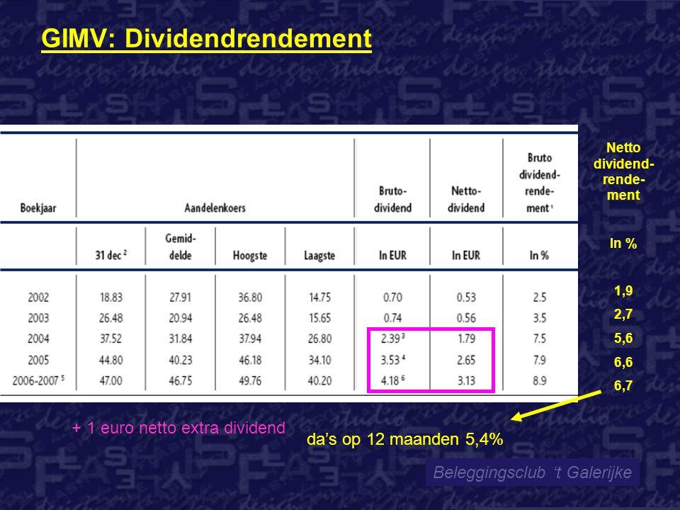 GIMV: Dividendrendement Beleggingsclub 't Galerijke Netto dividend- rende- ment In % 1,9 2,7 5,6 6,6 6,7 da's op 12 maanden 5,4% + 1 euro netto extra dividend
