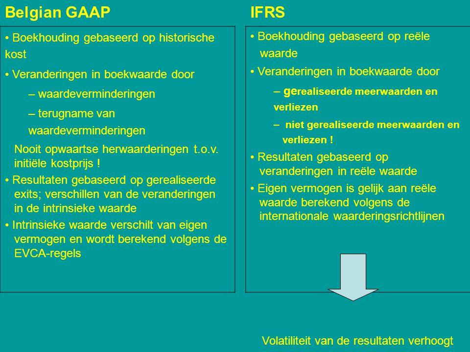 Beleggingsclub 't Galerijke Belgian GAAPIFRS Boekhouding gebaseerd op historische kost Veranderingen in boekwaarde door – waardeverminderingen – terugname van waardeverminderingen Nooit opwaartse herwaarderingen t.o.v.