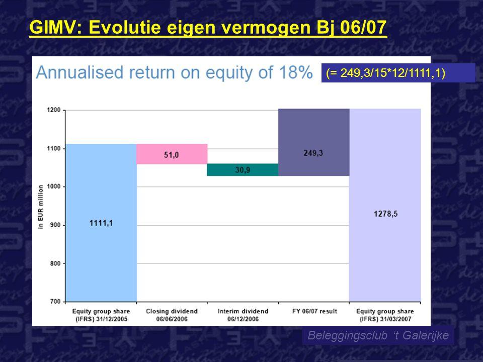 GIMV: Evolutie eigen vermogen Bj 06/07 Beleggingsclub 't Galerijke (= 249,3/15*12/1111,1)