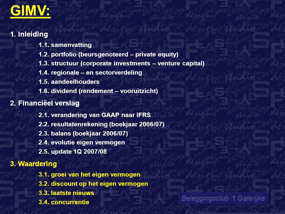 Beleggingsclub 't Galerijke GIMV: 1. Inleiding 1.1. samenvatting 1.2. portfolio (beursgenoteerd – private equity) 1.3. structuur (corporate investment