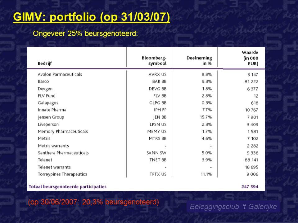 GIMV: portfolio (op 31/03/07) Beleggingsclub 't Galerijke Ongeveer 25% beursgenoteerd: (op 30/06/2007: 20,3% beursgenoteerd)