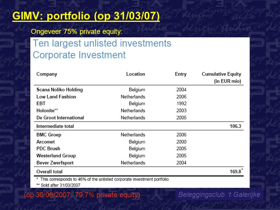 GIMV: portfolio (op 31/03/07) Beleggingsclub 't Galerijke Ongeveer 75% private equity: (op 30/06/2007: 79,7% private equity)